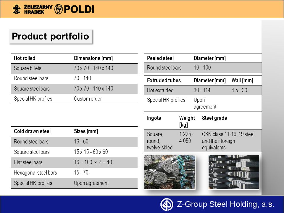 Product portfolio Hot rolled Dimensions [mm] Square billets